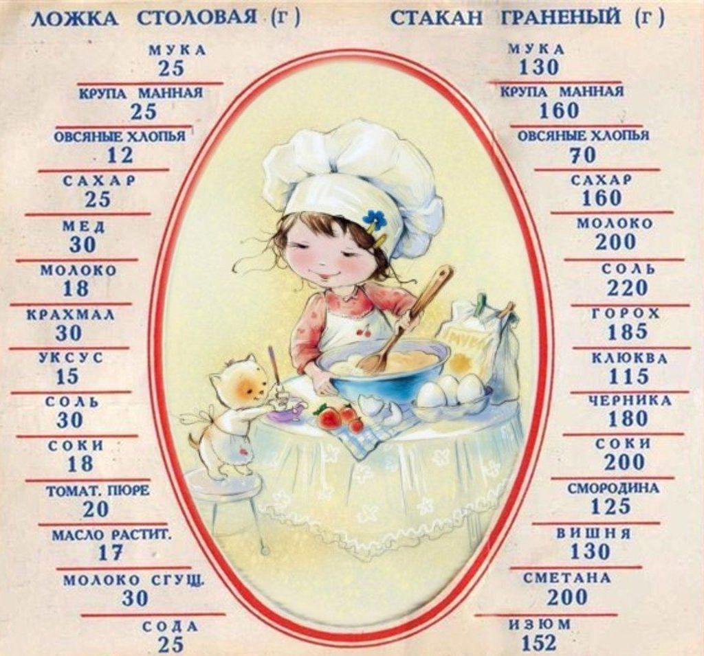 12-sovetov-dlya-kuhni-vyruchat-v-lyuboy-situatsii-poleznye-kuhonnye-sovety-hozyaykam